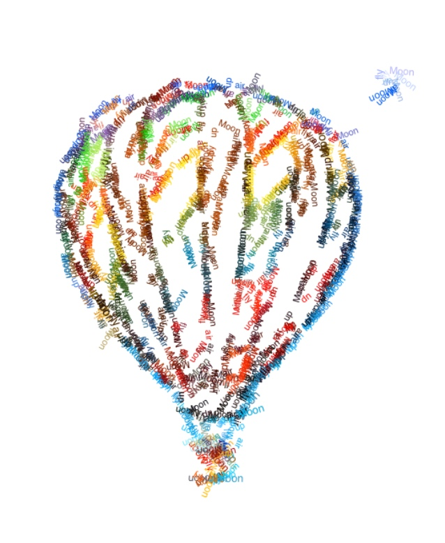 Textorized Balloon